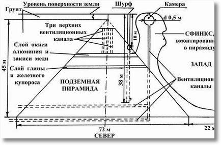 piramida ucraina2
