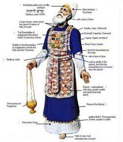 haine preot evreu