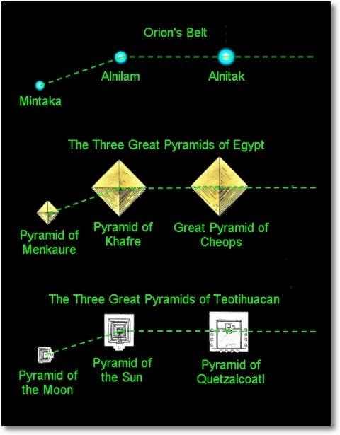 piramide orion1