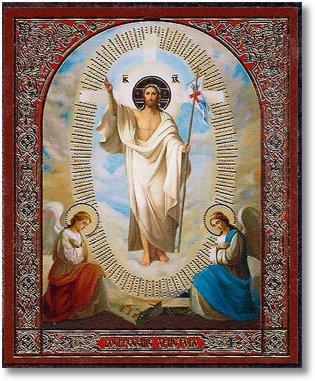 Invierea Domnului Hristos