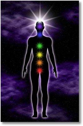 aura energie chakre