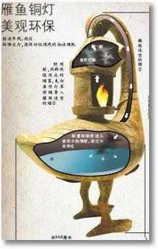 china lampa1