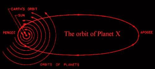 orbita planeta xb