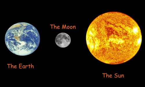 1luna soare