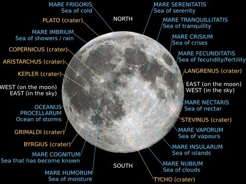 Moon names